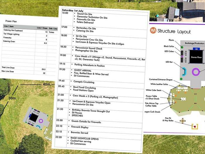power plan schedule and site layout